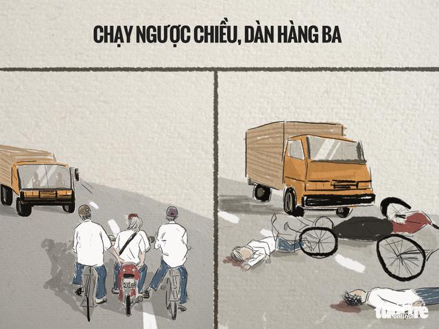 82,9% tai nạn trên đường là va chạm xe máy - Ảnh 7.