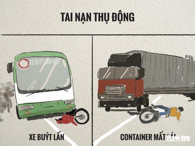 82,9% tai nạn trên đường là va chạm xe máy - Ảnh 9.