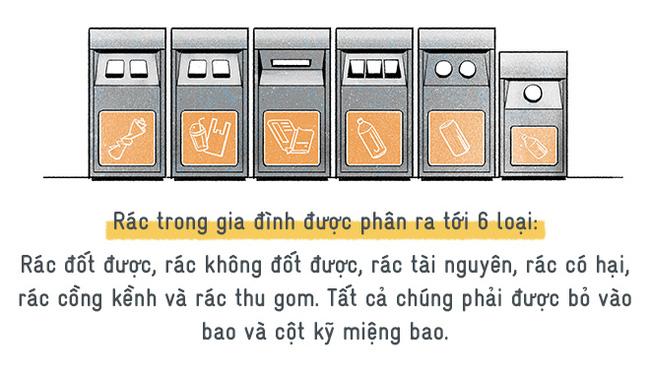Ở Sài Gòn, mình tiện tay thì mình vứt rác... - Ảnh 7.
