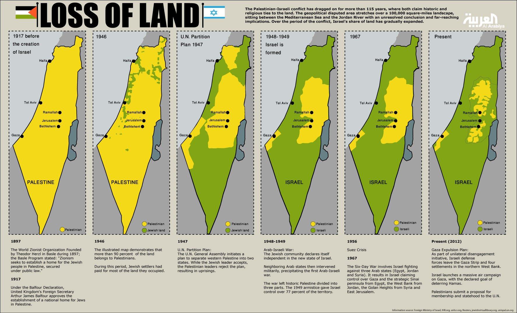 Lịch sử xung đột Israel – Palestine: Căn nguyên thù hận và hòa bình mong manh