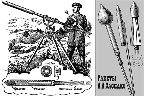 Rocket Konstantinov – vũ khí hủy diệt của người Nga thế kỷ 19