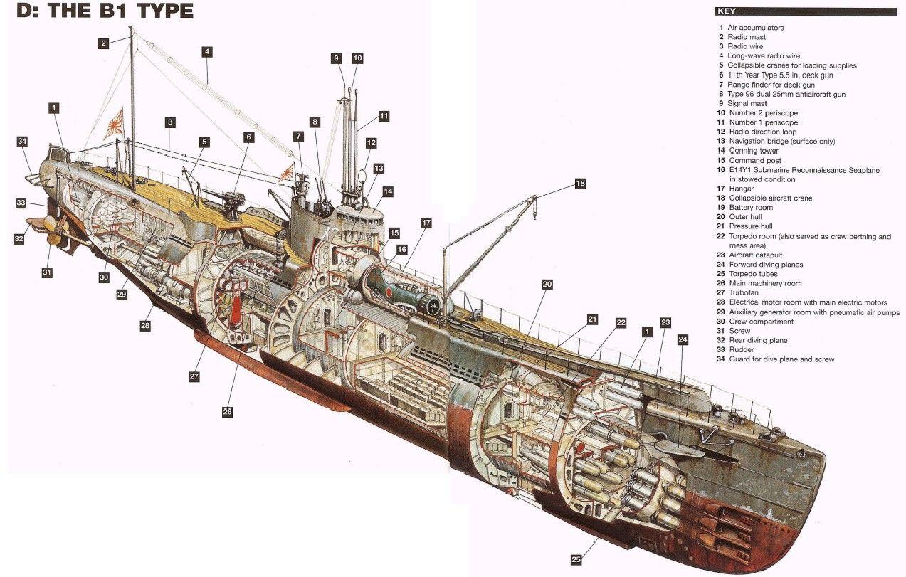 Tham vọng sở hữu tàu sân bay 'lai' tàu ngầm của Nhật Bản thời Thế chiến II