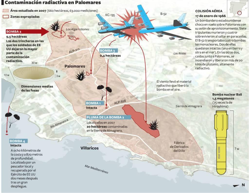 Vụ Mỹ đánh rơi bom nhiệt hạch xuống châu Âu năm 1966