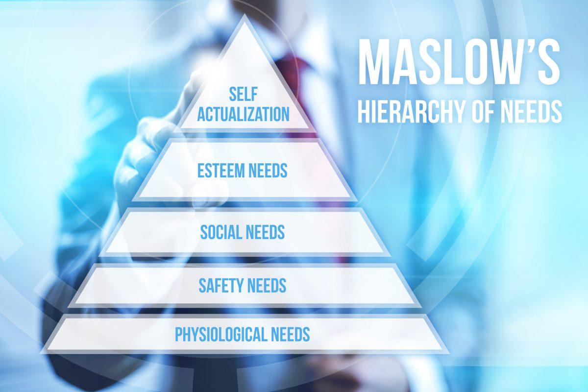 Những điều cần biết về tháp nhu cầu Maslow