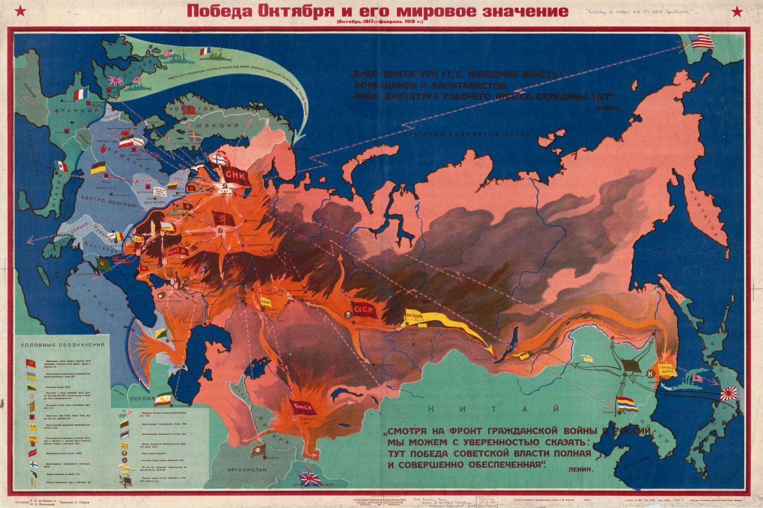 Lịch sử cuộc nội chiến Nga và sự thành lập Liên bang Xô viết