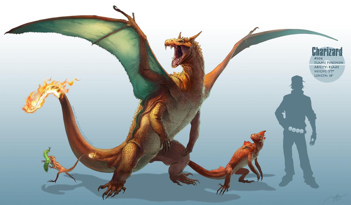 Các Pokemon huyền thoại sẽ trông như thế nào khi được đưa ra ngoài đời thực? - Ảnh 1.