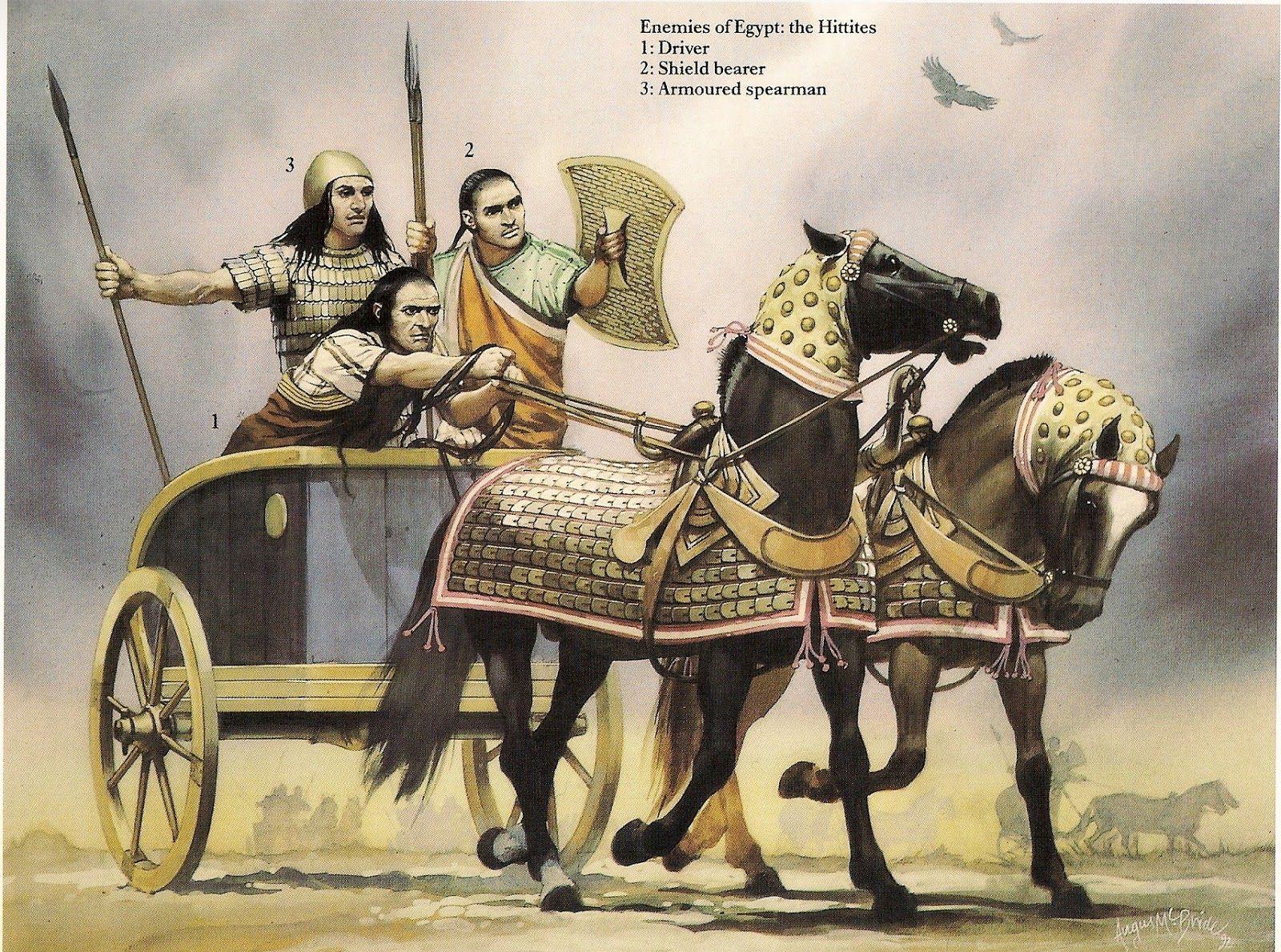 Bức tranh toàn cảnh về lịch sử đế chế Hittite