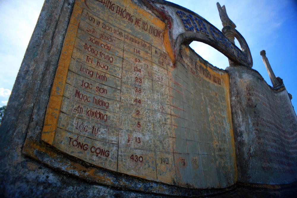 Chùm ảnh: Chứng tích vụ thảm sát 430 người của lính Rồng Xanh ở Quảng Ngãi